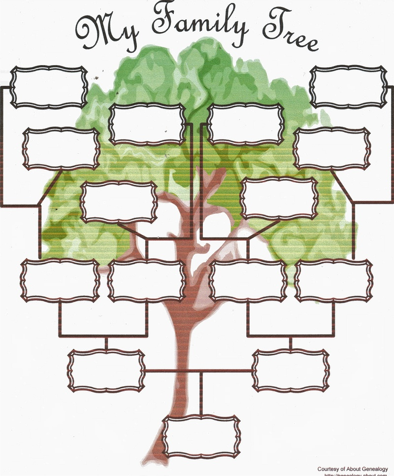 Family Tree Printable | New Calendar Template Site
